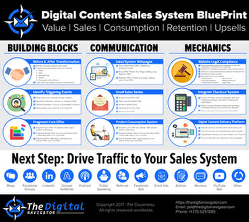 The digital navigator selling digital content and services made easier watch free sales system blueprint course now malvernweather Choice Image